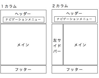 サイトのレイアウト例